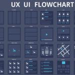 Sebuah Pengantar Tentang Flowchart (pengertian, contoh dan cara pembuatan)